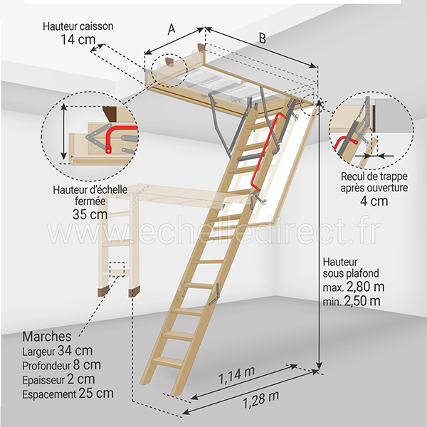 dimensions echelle escamotable LWK 280 94100