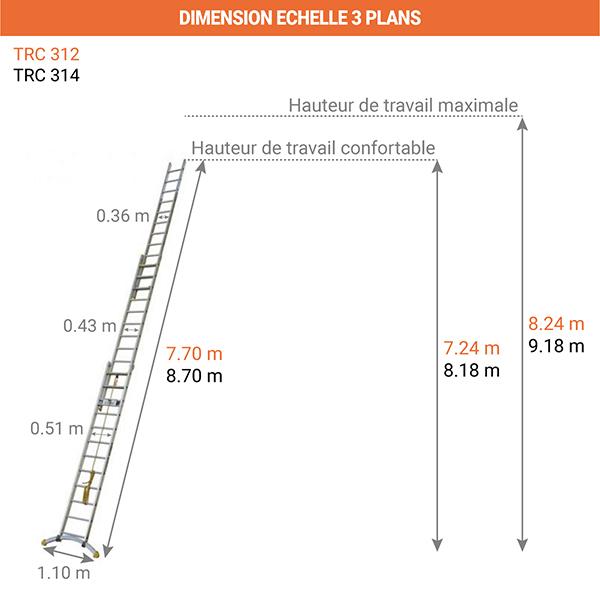 dimensions echelle transformable 3 plans TRC