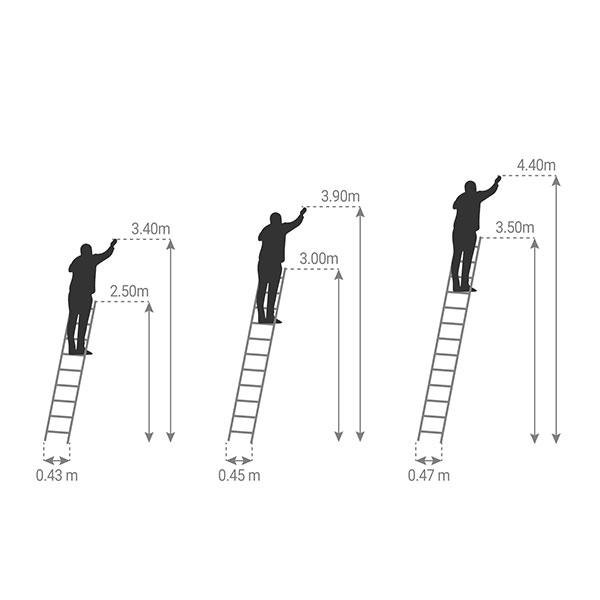 hauteur travail echelle fruitiere conique 2m50 a 3m50