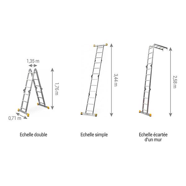 positions echelle multifonction 4410 4413