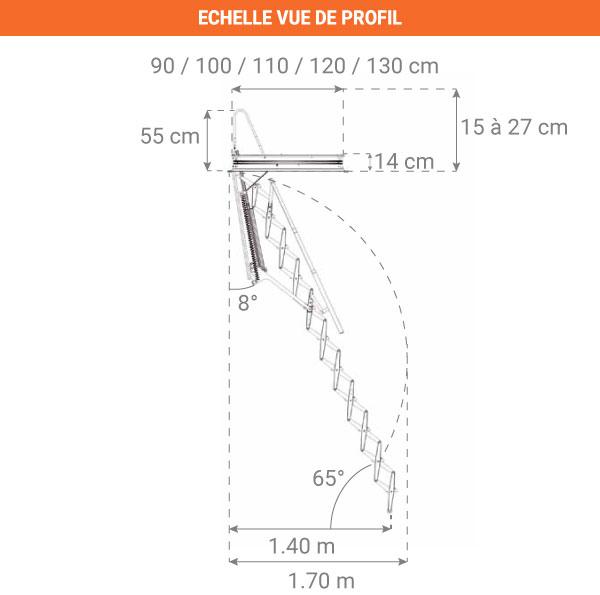 schema echelle escamotable electrique ELEC50 profil