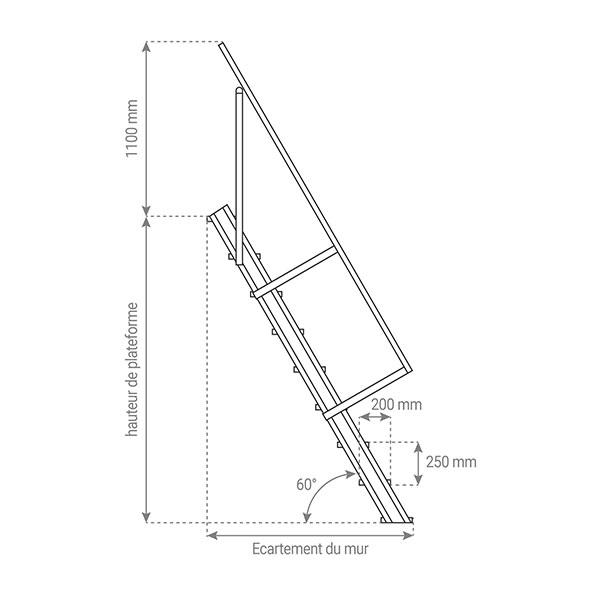 schema escalier industriel 2210