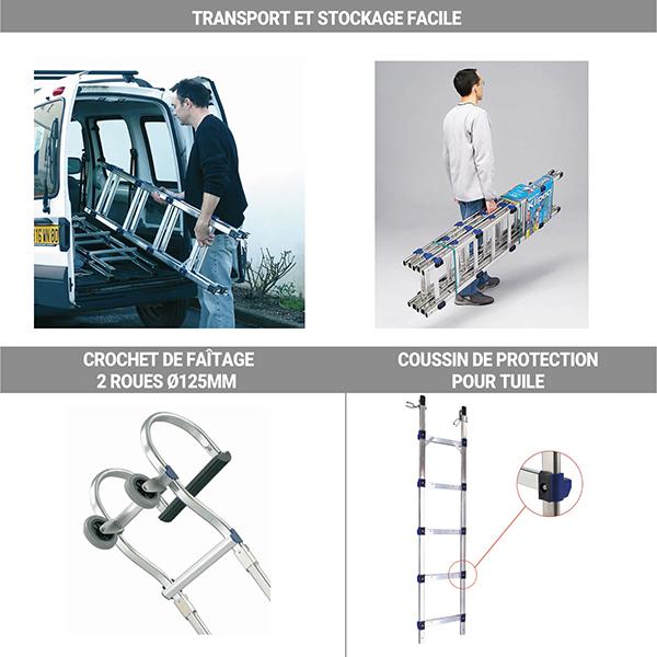 transport et acces KLIPEO