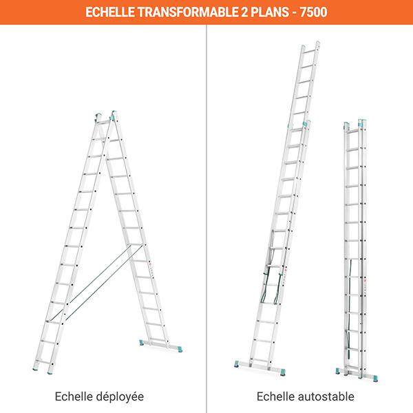utilisation echelle 2 plans 7500
