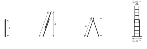 schema de l'échelle transformable