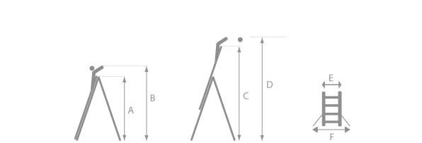 Schéma de l'échelle d'appui mixte aluminium / fibre