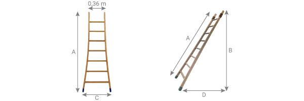 schema de l'echelle bois base évasée