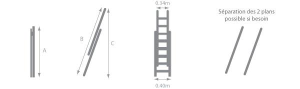 schema de l'échelle coulisssante à main