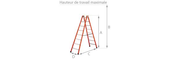 Schéma de l'échelle double isolante