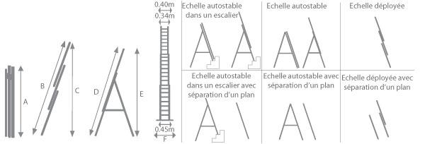 schéma de l'echelle pour escalier