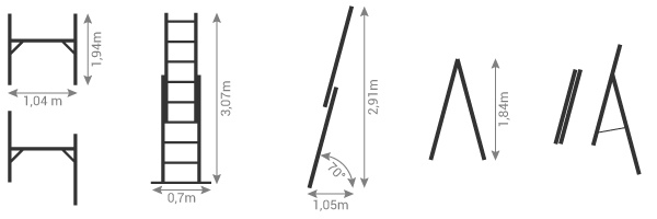schema de l'echelle plateforme