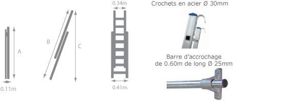 Schéma échelle pour escalier