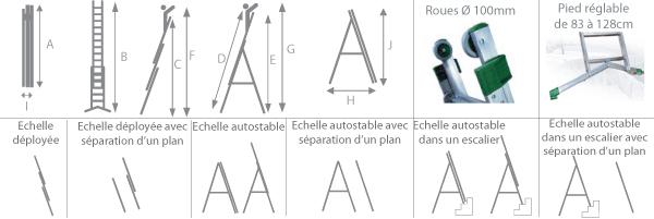 schema echelle escalier2