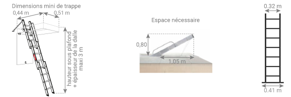 schema de l'echelle escamotable 3 plans