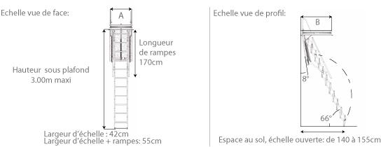 schema de l'échelle escamotable électrique