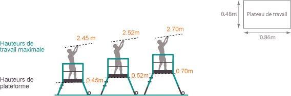 schema de l'échelle gazelle mini