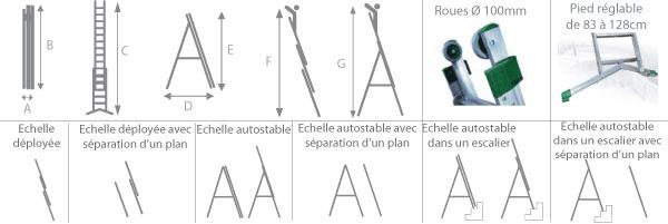 schema echelle isolante alu2