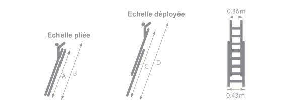 Schéma de l'échelle isolante coulissante à corde 2 plans