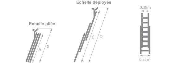 Schéma de l'échelle coulissante isolante et légère