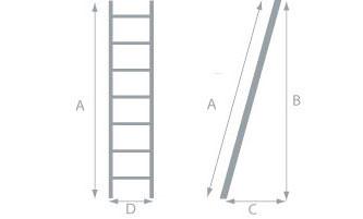 schema de l'échelle isolante simple