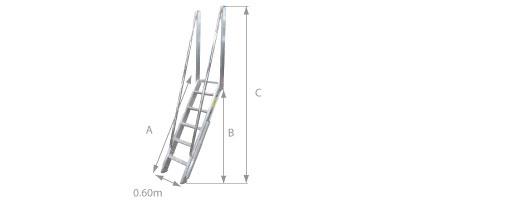 schema de l'échelle de meunier