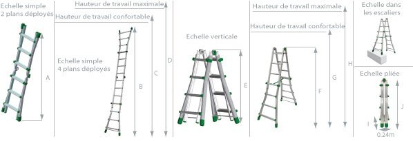 /schema-echelle-pour-escaliers-bk.jpg