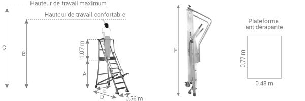 schema echelle roulante CA