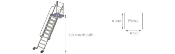 schema de l'echelle roulante de chantier