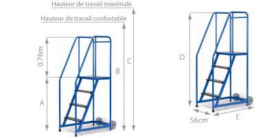 schema de l'échelle roulante
