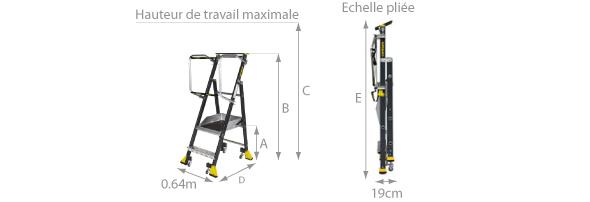 Schéma de l'échelle roulante STEPPER