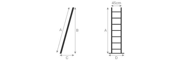 schema echelle simple pmlb