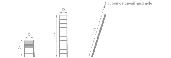 Schéma de l'échelle télescopique Telesteps