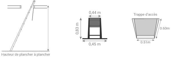 schema echelle telescopique 301000