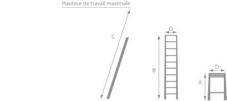 schema de l'échelle telescopique à écarteur