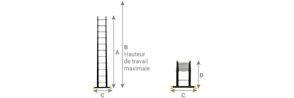 Schéma de l'échelle télescopique Bamboo