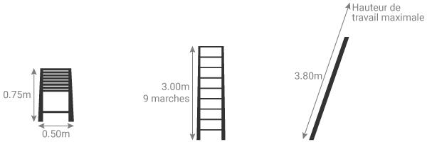 schema echelle telescopique classique TEL 60230PPS