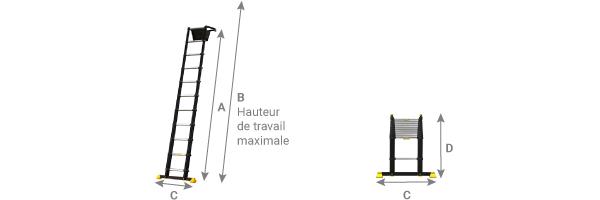 Schéma de l'échelle télescopique Space Bamboo