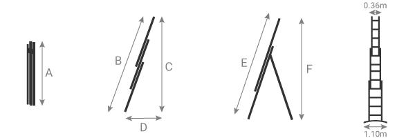 Schéma de l'échelle transformable à corde