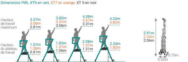 schema pirl telescopique PIRLXT