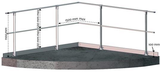 Dimensions du garde-corps