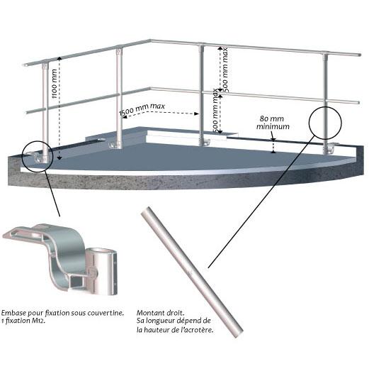 Composants et dimensions du garde-corps