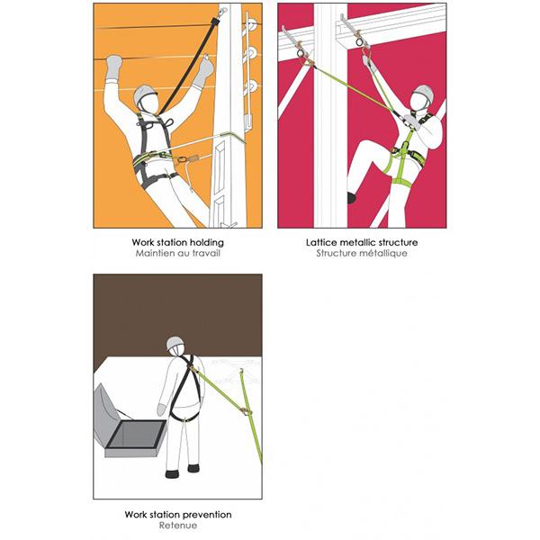 harnais securite antichute 4 points ancrage et ceinture usag