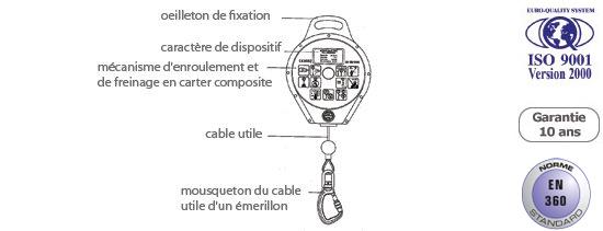 /schema-antichute-mobile.jpg