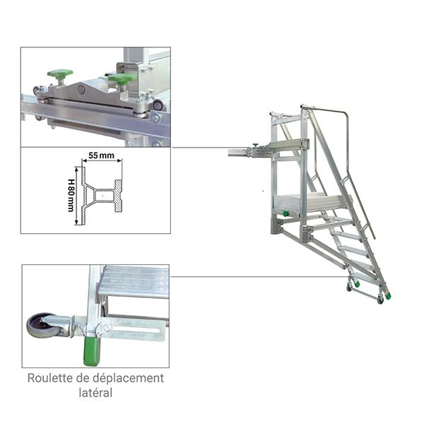 details escabeau roulant rail CABY