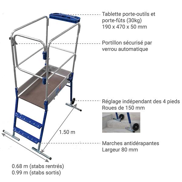 details plateforme gazelle 40041