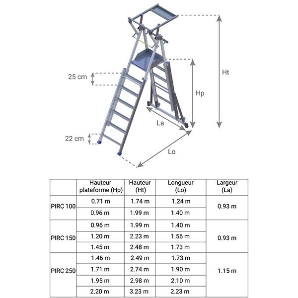 dimensions complementaires escabeau escalier pirc