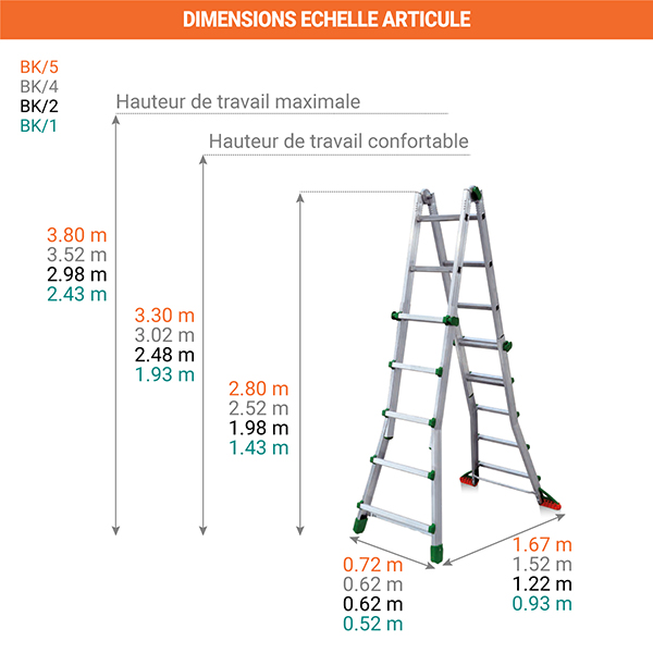 dimensions echelle articule verticale BK
