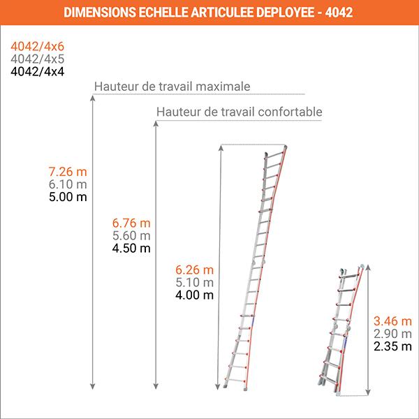 dimensions escabeau articule deployee 4042