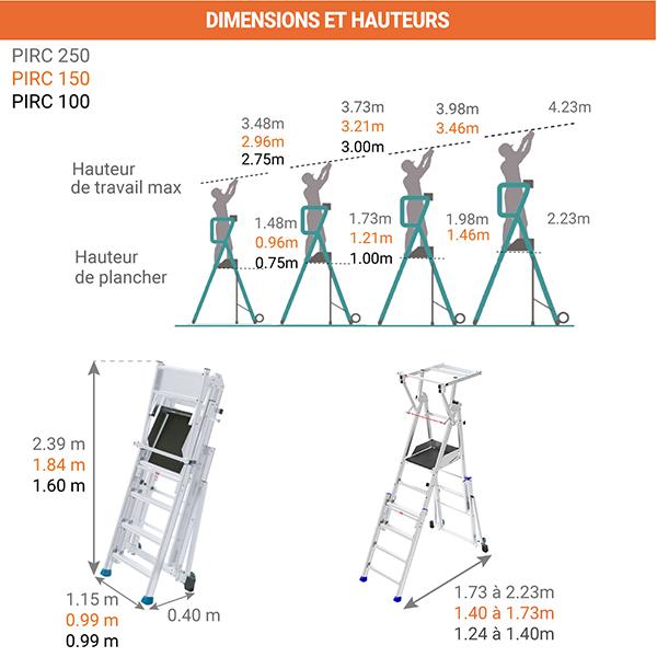 dimensions escabeau pour escalier pirc
