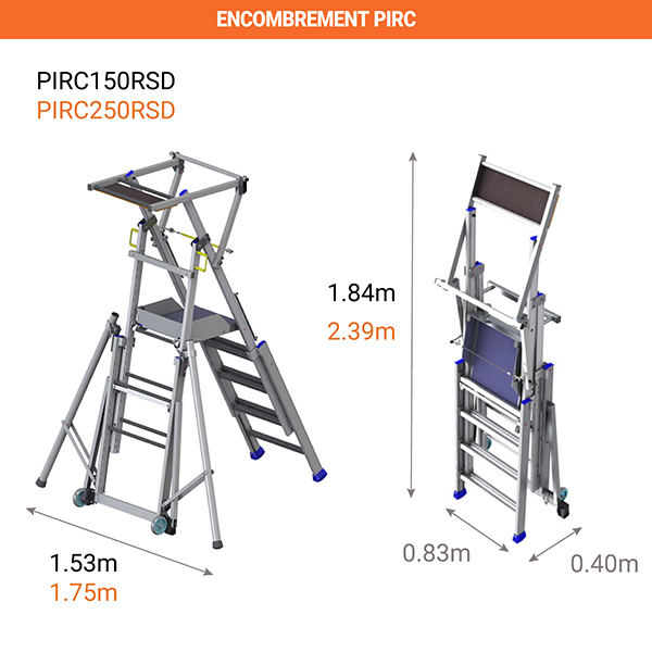 encombrements pirc